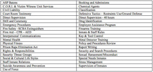 Massachusetts Sheriff's Association Education and Training list